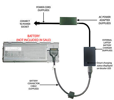 £52.98 • Buy External Laptop Battery Charger For Dell Latitude D620 D630, PC764 TC030 KD494