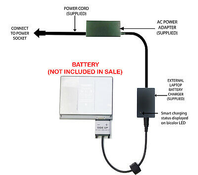 External Laptop Battery Charger For Apple PowerBook G4 12  A1010 A1079 A1060 • 52.98£