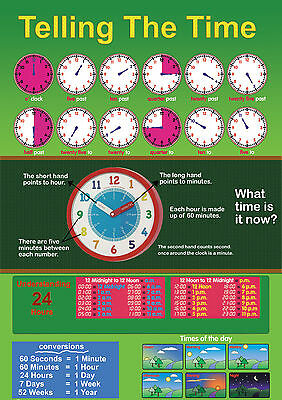 £3.99 • Buy Learn To Tell The TIME Wall Clock A2 Laminated Educational Nursery Kids Poster