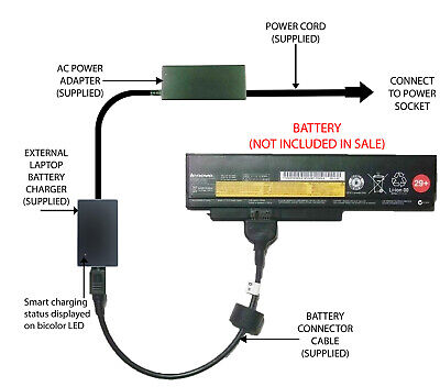 External Laptop Battery Charger For Lenovo ThinkPad X220i X220s, 42T4865 0A36281 • 52.98£