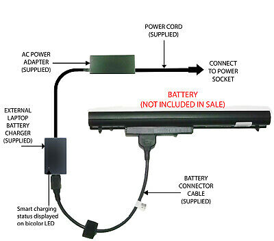 £52.98 • Buy External Laptop Battery Charger For HP 340/345/350/355 G1/G2, LA04DF, 752237-001