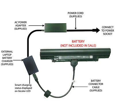 £52.98 • Buy External Laptop Battery Charger For Dell Latitude 3340, YFDF9 HGJW8 3NG29 JR6XC