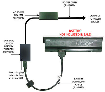 £52.98 • Buy External Laptop Battery Charger For Dell Alienware M15X, F681T T780R W3VX3 0W3VX