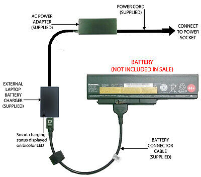External Laptop Battery Charger For Lenovo ThinkPad X220, X230, 45N1025, 0A36306 • 52.98£