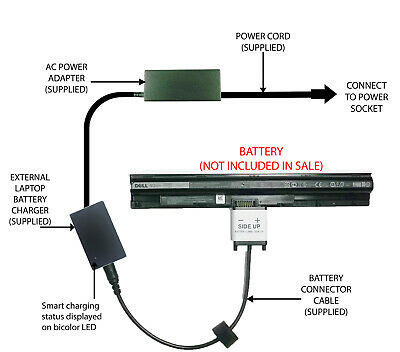 External Laptop Battery Charger For Dell Vostro 14 (3458) Vostro 15 (3558) M5Y1K • 52.98£
