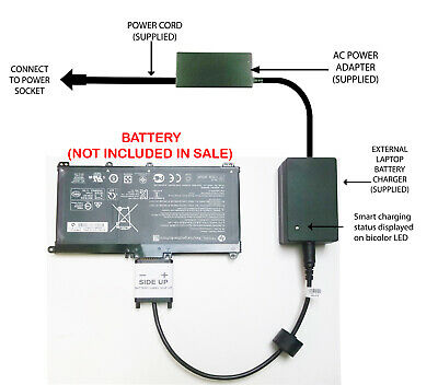 External Laptop Battery Charger For HP Pavilion 15-CC, 15-CD, TF03XL, 920070-855 • 52.98£