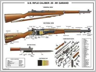 $18 • Buy Poster 24 X36 US Rifle M1 Garand Manual Exploded Parts Diagram D-Day Battle WW2