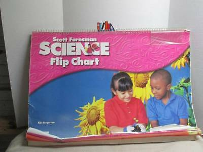 Scott Foresman Science