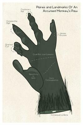 $7.99 • Buy Monkey Paw Palmistry Cursed Funny Cool Wall Decor Art Print