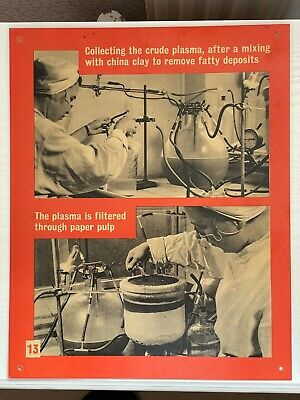 £10 • Buy WW2 Ministry Of Information Blood Transfusion Cardboard Poster Plasma Filtering