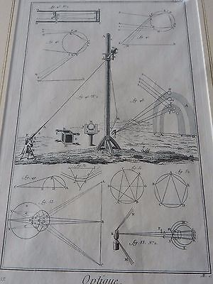 OPTICIAN OPTICAL  Amazing Mounted 1700s Engraving Equipment F  GIFT POTENTIAL • 149.99£