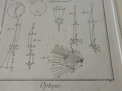 OPTICIAN OPTICAL  Amazing Mounted 1700s Engravings Equipment R GIFT POTENTIAL • 125£