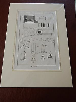 OPTICIAN OPTICAL  Amazing Mounted 1700s Engravings Equipment T GIFT POTENTIAL • 125£