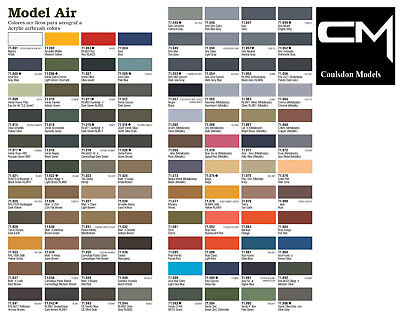 Vallejo Model Air Airbrush Paints Choose From Full Range Of 17ml Acrylics & More • 3.25£