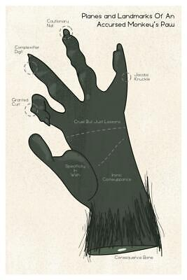 $24.99 • Buy Monkey Paw Palmistry Cursed Funny Mural Inch Poster 36x54 Inch