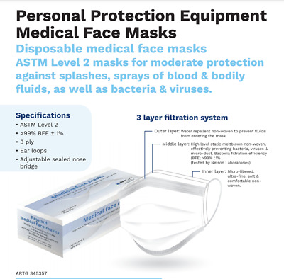 AU19.99 • Buy [50x] ASTM Level 3 Face Mask 3 Layer Protective Mouth Masks Filter Respirator