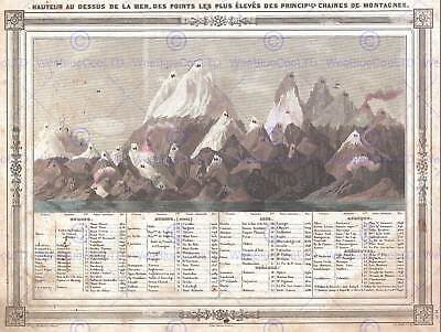 Geography Map Illustrated Antique Barbie Bocage Mountain Poster Print Bb4267b • 9£