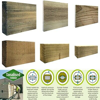 Timber Treated Sawn Timber ALL SIZE & LENGTH  2x1/2x2/3x2/4x1/4x2/6x1/6x2 • 52.95£