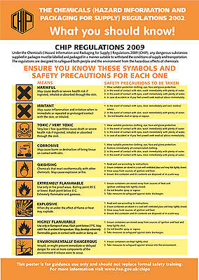 £5.49 • Buy Health And Safety Chip Regulations A2 Poster / Sign Ref: HS100 420 X 594mm