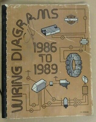 Harley Davidson Wiring Diagram 1986 - Wiring Diagrams on
