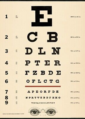 Vintage Optician Eye Chart Poster Wrap 50 X 70cm - Cavallini & Co - 18 Designs! • 13.95£