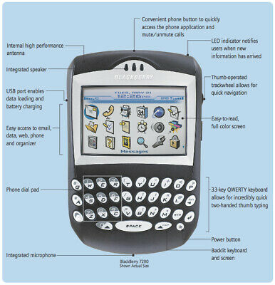 £130.44 • Buy SEALED Blackberry 7290 Wireless Handheld PDA Cellphone Unlocked Rare Collectible