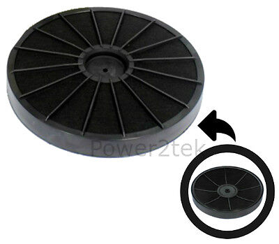 EFF54 Type Carbon Charcoal Filter For Tricity Bendix TBH630WH Cooker Hood • 15.04£