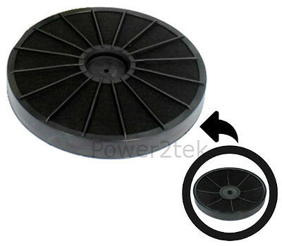 EFF54 Type Carbon Charcoal Filter For Tricity Bendix CH520W Cooker Hood • 15.04£