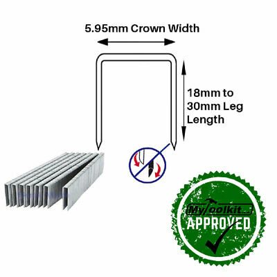 91 Series Stainless Steel Narrow Crown Staples 18mm DIVERGENT POINT • 20.18£