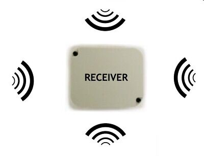 AU99 • Buy Receiver Combine Your Chamberlain / Merlin +  Remote With Your 2nd Garage