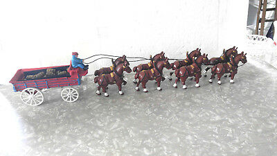 $ CDN102.75 • Buy Budweiser Beer Wagon Cast Iron With 8 Clydesdales And Wood Barrels