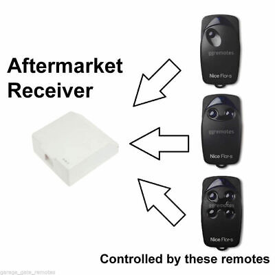 AU77 • Buy Receiver Combine Your NICE FLOR-S ERA INTI ONE Gate Remote With Your Garage Door