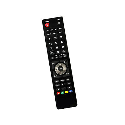 Replacement Humax HD-Fox T2 Remote Control • 14.75£