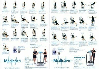 Power Vibration Vibrating Plate Workout Exercise Poster Large A1 Various Options • 9.99£