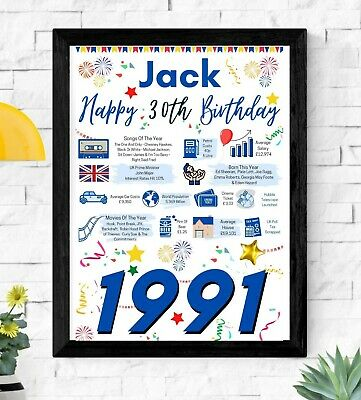 30TH Birthday Gift Present | 1990 The Year You Were Born Poster| Personalised  • 3.99£
