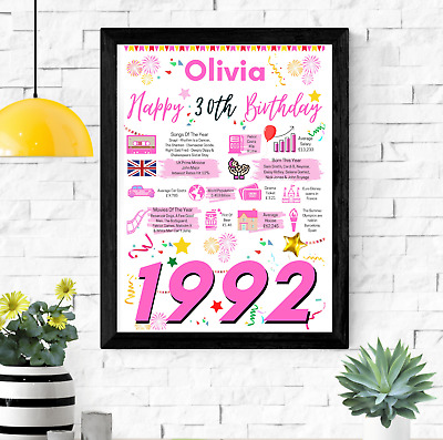 £4.45 • Buy 30TH Birthday Gift Present | 1991 The Year You Were Born Poster | Personalised
