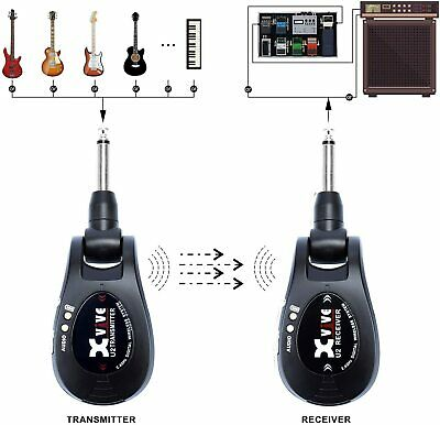 AU193.42 • Buy Xvive U2 Rechargeable 2.4GHZ Wireless Guitar System-Digital Transmitter Receiver