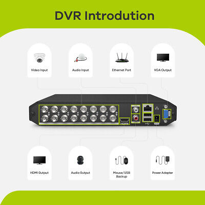 AU99.39 • Buy SANNCE 4CH/8CH/16CH 1080P 5in1 HDMI DVR Recorder Videofor Security Camera System