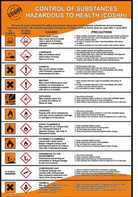 £2.15 • Buy COSHH HEALTH AND & SAFETY 1 X LAMINATED A4 WORKPLACE POSTER