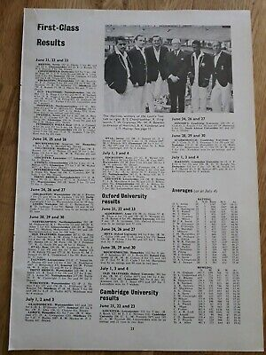 VINTAGE ORIGINAL: Cambridge And Oxford University First Class Cricket Results • 9.97£