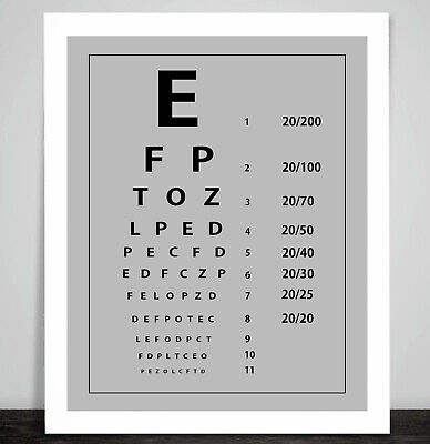 Eye Test Chart UK England Optician Glasses Print Picture Poster 8 Colours Framed • 17.99£