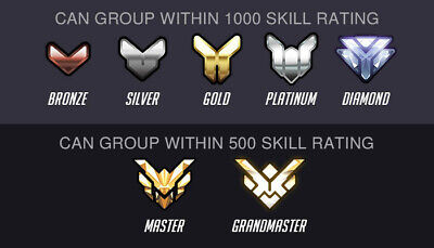 AU89.12 • Buy PC Overwatch Rank Boosting | Silver   Gold   Platinum+ I SEE DESCRIPTION