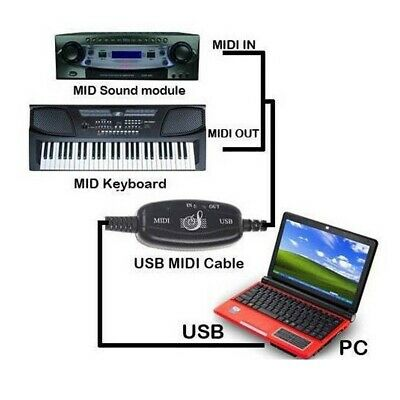 USB To MIDI Interface Converter Cable Adapter Music Keyboard Piano To PC Laptop • 5.15£