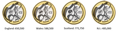 2002 Commonwealth £2 Pound Coins Northern Ireland, England, Wales ,Scotland  • 56.99£