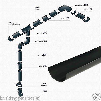 £7.96 • Buy Mini Small Guttering & Fitting Black Shed,porches,conservatories   Multi Listing