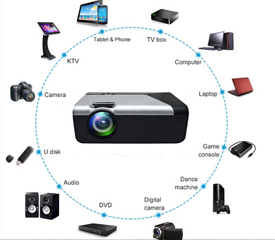 Full HD 1080P LCD LED Android Home Cinema Projector 3D WIFI 4000Lms HDMI USB VGA • 100.61£