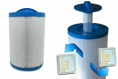 Darlly DL714 PWW50 Hot Tub SaniStream Filter Built In Dispenser Holiday Park Fil • 35.99£