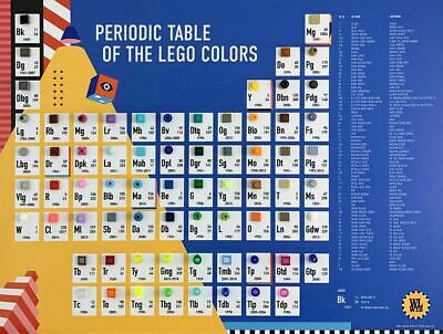 £29.99 • Buy Periodic Table Of LEGO Elements Colours V1 (WLWYB)