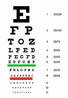 Large Framed Print - Eye Chart (Picture Poster Art Optician Glasses Sunglasses) • 22.50£