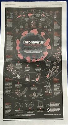 $3.95 • Buy Wall Street Journal PicText Article CORONO VIRUS Knowing The Enemy 2020 Pandemic